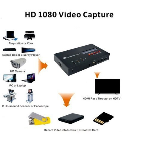 8 Digital Video Recorder