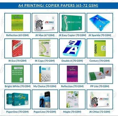 A4 Size Papers