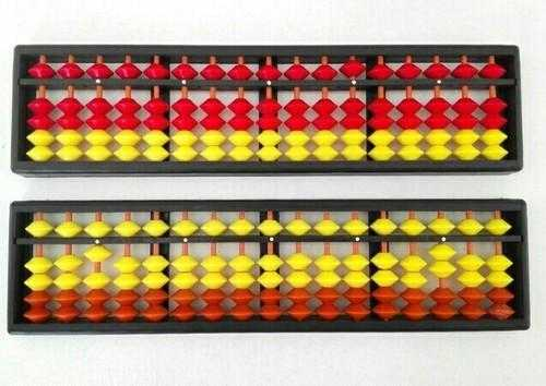 Abacus Classes
