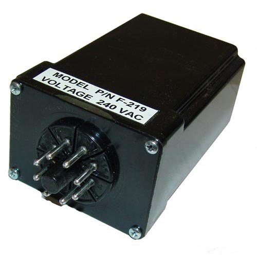 Ac Speed Control Motors