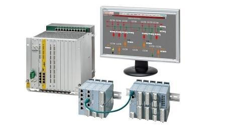 Control And Data Acquisition