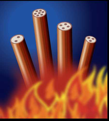 Core Insulated Cable