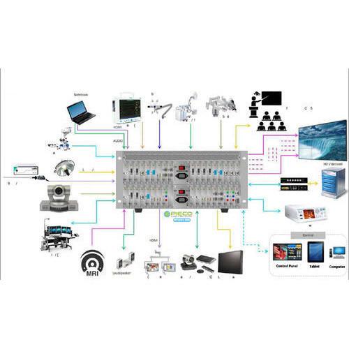 Enterprise Integration Systems