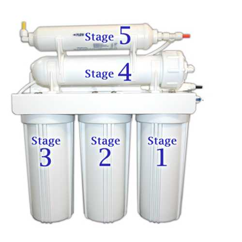 Five Stages Water Purifier
