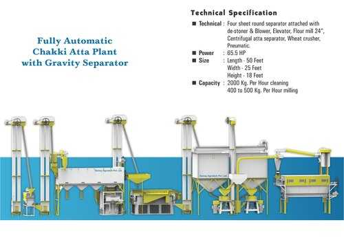 Fully Automatic Flour Mills