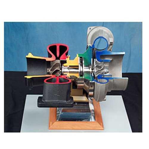 Industrial Models Service