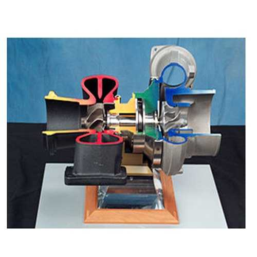 Industrial Models Services