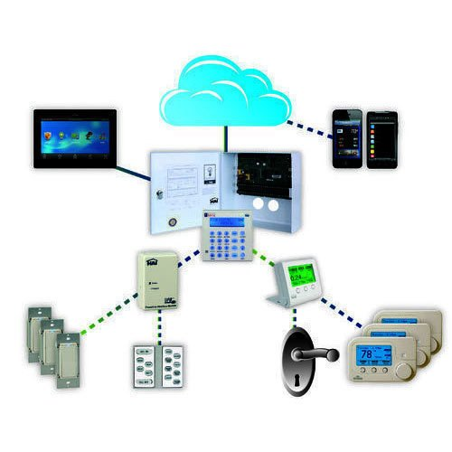 Office Automation Solution