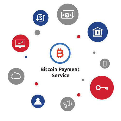 Online Bill Payments Service