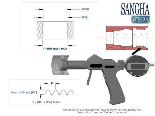Precision Tool Measuring
