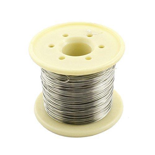 Resistor Wires