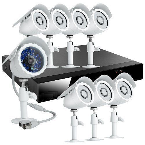 Security Cameras Systems