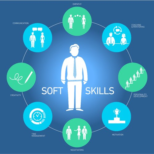 Skills Assessments