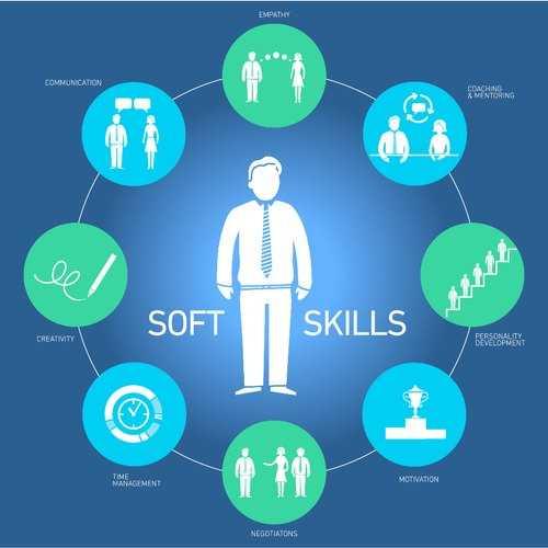 Skills Development Program