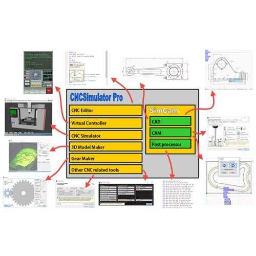Software Simulation