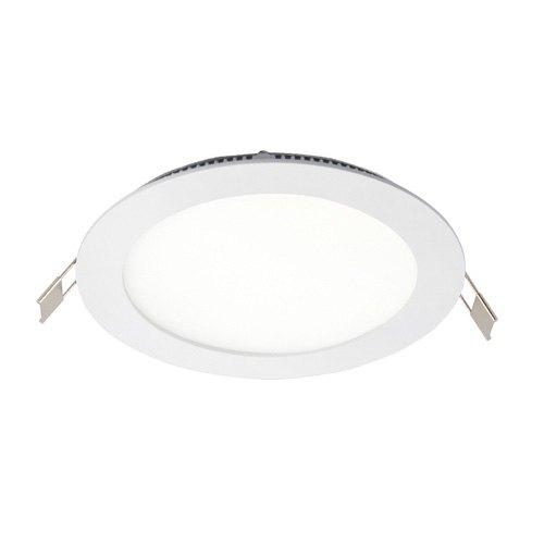 Surface Mounted Round Panel Light
