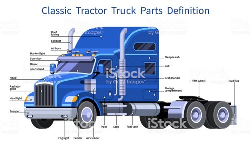 Truck Spares Parts