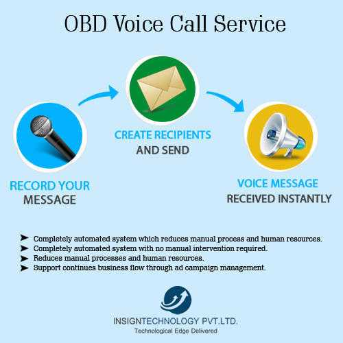 Voice Calling Service