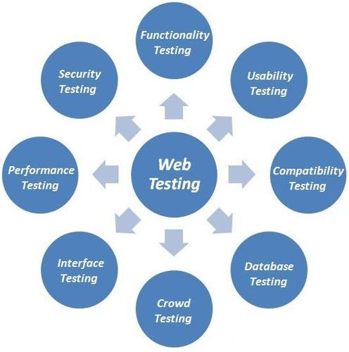 Web Testing Services