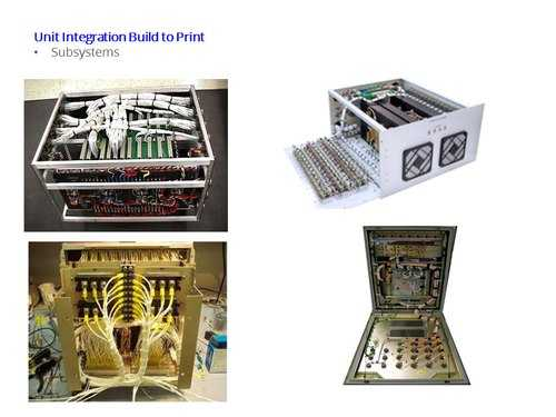 Wiring Harnesses With Customized