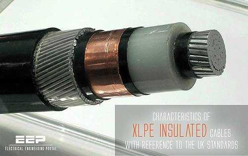 Xlpe Copper Power Cables